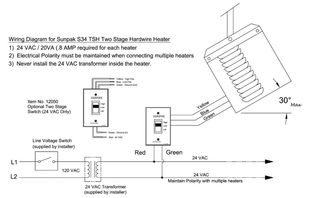 installation – sunpak patio heaters